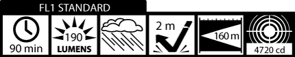 ANSI-LD-70950